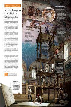 Infográfico sobre a pintura do teto da Capela Sistina. Ilustração: Sattu.