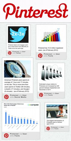 Statistics on Pinterest use. Infographic. www.transformationmarketing.com #pinterest