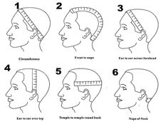 where is the nape of the neck - Google Search