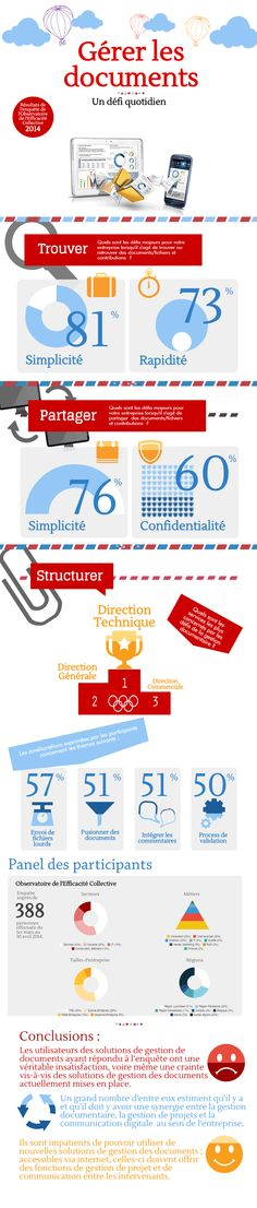 manager-les-documents-infographie-axxone-system
