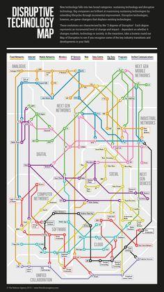 Disruptive_Technology_journey_map