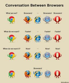 Best Funny Web Browser Memes Collection