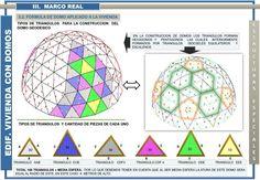Sistema de Domos en al cosntrucciones   Naturaleza Book Report Projects, Dome House, Geodesic Dome, Kids Rugs, Architecture, Garage, Decor, Dome Homes, Fibonacci Spiral