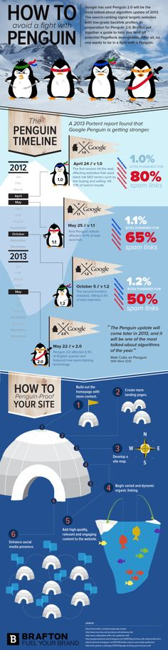 Google's Penguin 2.0 and how to avoid being affected by it