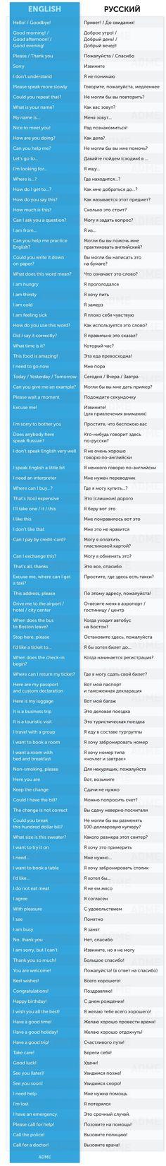 Для того чтобы общаться слюдьми издругой страны, ненужно идеально знать английский, нонекоторые фразы обязательно надо взять навооружение. Вэтой статье AdMe.ru собрал простые выражения, которые помогут вам влюбой ситуации.