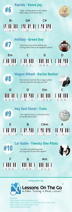 10 Easy Songs for Piano