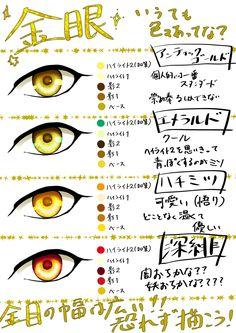How To Draw Anime Eyes, Manga Eyes, Human Reference, Drawing Reference, Figure Drawing Practice, Alice And Wonderland Tattoos, Chibi Eyes, Coloring Tutorial, Digital Art Tutorial