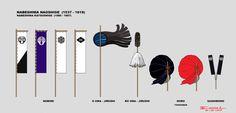 Nabeshima Naoshige & Nabeshima Kaysushige - Samurai Heraldry