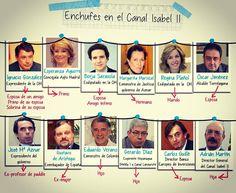 La vieja poĺitica cómplice de lo que pasa en el PP y en España. #NoOlvidamos25Años
