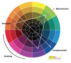 Zo kies je de kleuren voor je garderobecapsule www.lidathiry.nl