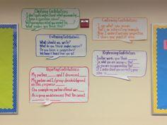 Kate Kinsella's academic language frames for collaboration
