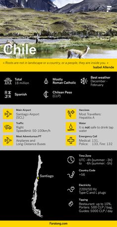 Fact sheet on Chile. Good to know information before the trip.