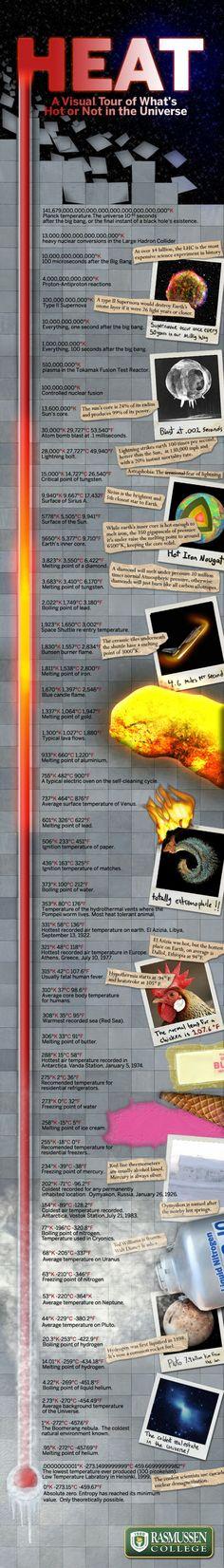 black holes zero temperature - photo #31