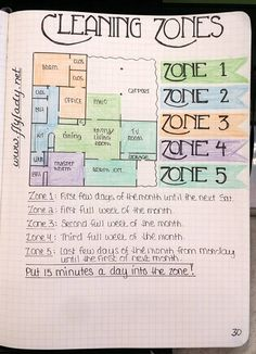 zone - Reinigung von Zone -Cleaning by zone . : by zone - Reinigung von Zone -Cleaning by zone .,: by zone - Reinigung von Zone -Cleaning by zone . List Planner Stickers USD) by PeanutButterTaco 20 Essential Bullet Journal Pages
