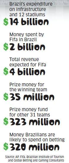Mundial 2014 Football World Cup 2014: Brazil & FIFA set to rake in money