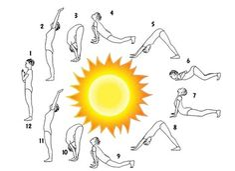 ►Salutation au soleil - Bien être, santé, relaxation, massage, stress, shiatsu, Qi Qong; phytothérapie, remède de grand-mère Le Mal A Dit, Massage, Shiatsu, Poses, Yoga Fitness, Body Care, No Time For Me, Relax, Exercise