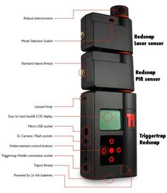 TriggerTrap RedSnap: Trigger Your Camera With Frikkin Lasers | Cult of Mac