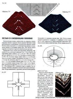 Как вязать реглан от горловины или вязание реглана сверху. — Мир петель