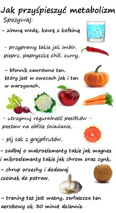 Helathy Food, Dieet Plan, Fitness Planner, Meal Planning, Blueberry, Health Fitness, Healthy Eating, Healthy Recipes, Meals