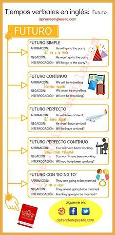 verbal tenses in English - Learn Spanish English Tips, Spanish English, English Study, English Lessons, Learn English, English Verbs, English Phrases, English Grammar, English Language