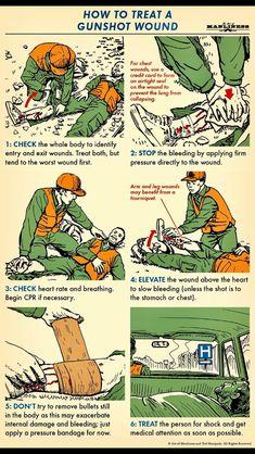 How to treat a gunshot wound