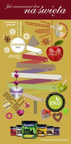 Inspirująca i praktyczna infografika od Śnieżki :)
