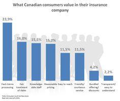 consumer reports life insurance
