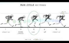 Tutorial: How to Create a Run Cycle