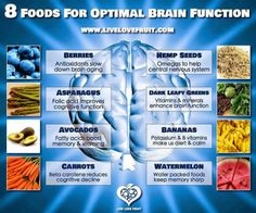 foor for thought! Brain power that is!   http://www.Insearch4success.com/complete-organic-growing-system