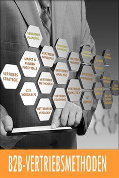 B2B Vertriebsmethoden und Konzepte für den komplexen Produktvertrieb Coaching, Marketing Topics, Software, Den, Business, Amazing, Mathematical Analysis, Training, Store