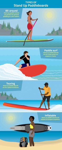 The different types of SUP!