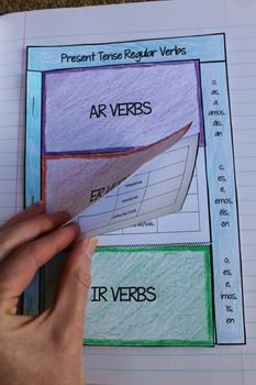 Spanish Interactive Notebook Verbs Flapbook (Regular Prese