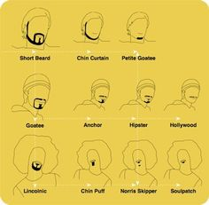 Get your goatee all good. | 21 Charts That Will Solve Every Guy's Grooming Problems