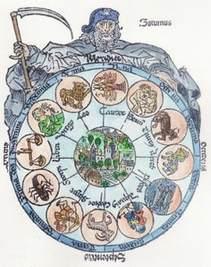 Saturn, ruler of Time, Heaven and Earth, woodcut, coloured image copyright © Adam McLean Trinidad, Cosmos, Zodiac Wheel, Epic Of Gilgamesh, Father Time, Capricorn And Aquarius, Historical Artifacts, Medieval Manuscript, Albrecht Durer