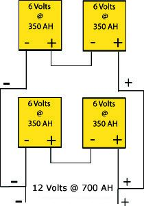 rv dc volt circuit breaker wiring diagram power system on an learn how to wire solar panels and battery systems