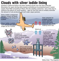 Singapore's Cloud Seeding Efforts To Reduce High Level of Smog ~ KavielTeo - The Boy With Dreams