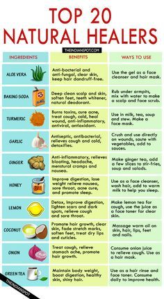 20 Natural health remedies that you may already have in your kitchen. Health Clear Skin Health Remedies Health Tips Health For women Health Natural Health Tips Natural Health Remedies, Natural Cures, Natural Healing, Herbal Remedies, Holistic Remedies, Natural Treatments, Holistic Healing, Natural Beauty, Ayurvedic Healing