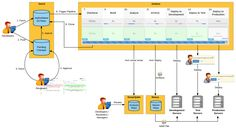 ci-pipeline-overview.png (1268×693)