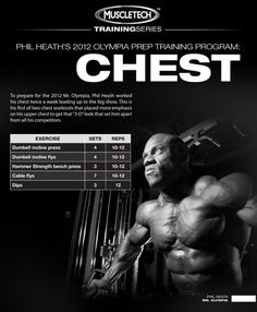 Phil's Chest Day