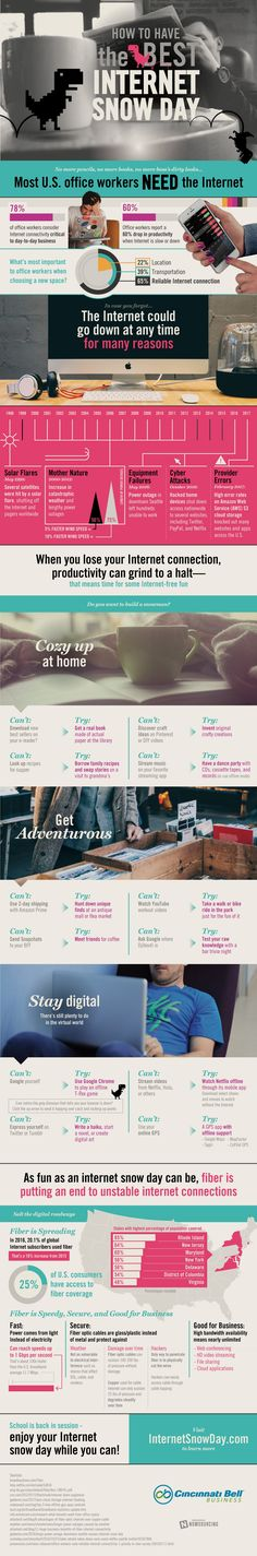 How To Have The Best Internet Snow Day - #infographic Computer Science, Computer Technology, Technology Gadgets, Sem Internet, Small Business Trends, Business Tips, Web Development, Goods And Services, Infographics