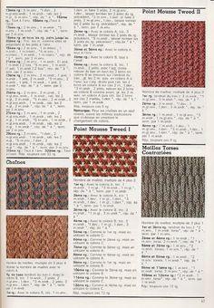 Dictionnaire Harmomy Point de tricot vol.1 - Les tricots de Loulou - Picasa Albums Web