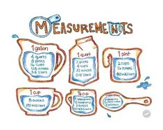 measurements math anchor chart
