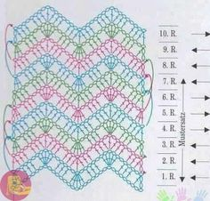 Excellent example of ending each row! I needed this 3 baby blankets ago!Crochet: granny ripple stitch diagram or pattern! Punto Zig Zag Crochet, Chevrons Au Crochet, Crochet Baby Shawl, Easy Crochet Blanket, Crochet Motifs, Crochet Diagram, Crochet Stitches Patterns, Crochet Chart, Knitting Patterns