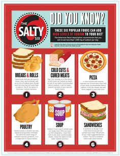 """Avoid the """"Salty Six,"""" the stop sources of excess sodium in the Standard American Diet"""