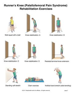 Runner's Knee Exercises. (thank you to whomever first pinned this!)