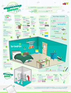 Back to School The Ultimate Dorm Room Guide! Find the ultimate dorm items in one place. Enjoy the detailed dorm room guide and shop for Back to School items College Essentials, Room Essentials, Dorm Life, College Life, College Ready, College Hacks, Hope College, College Style, Apartment Therapy
