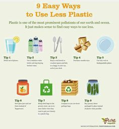 6 easy ways to use less plastic. Save our planet!
