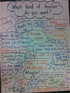 What kind of teacher do you want? 1st day activity - I could see doing this to set up classroom environment