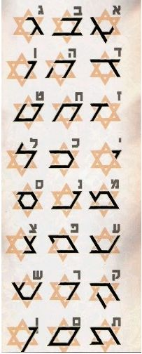 Signs in the Star of David. The Hebrew Alphabet - Hidden in the 'Magen David' (Star of David). Arte Judaica, Alphabet A, Learn Hebrew Alphabet, Alphabet Symbols, Jewish Art, Jewish History, Sacred Geometry, Jerusalem, Lettering