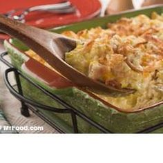 Unforgettable Chicken Casserole Ingredients 3cups chopped cooked chicken 2cups finely chopped celery 1cup (4 ounces) shredded Cheddar cheese 1cup sour cream 1cup mayonnaise 1(4-ounce) can water chestnuts, drained and chopped 1(10-¾-ounce) can cream of chicken soup ½cup slivered almonds 1(6-ounce) can French-fried onion rings